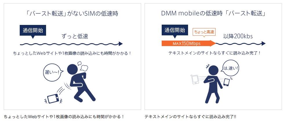 DMM_mobileについて